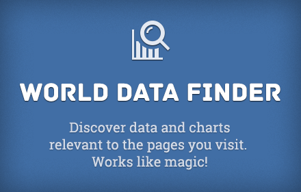 World Data Finder
